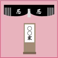 自宅用玄関飾り(中)